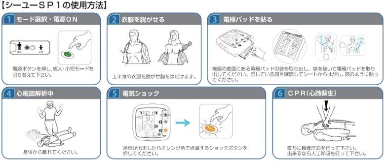 AED CU-SP1 の使い方
